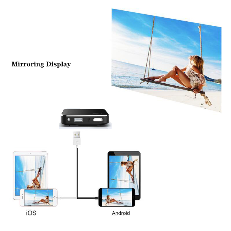 Micro Miracast Projector SMS6